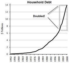 debt relief grants
